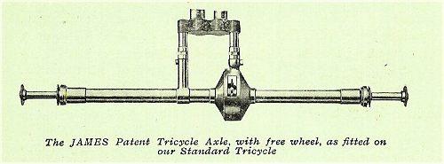 1913stax